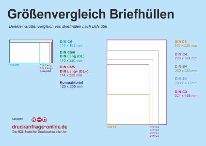 Übersicht der Formate für Briefumschläge und Kuverts.